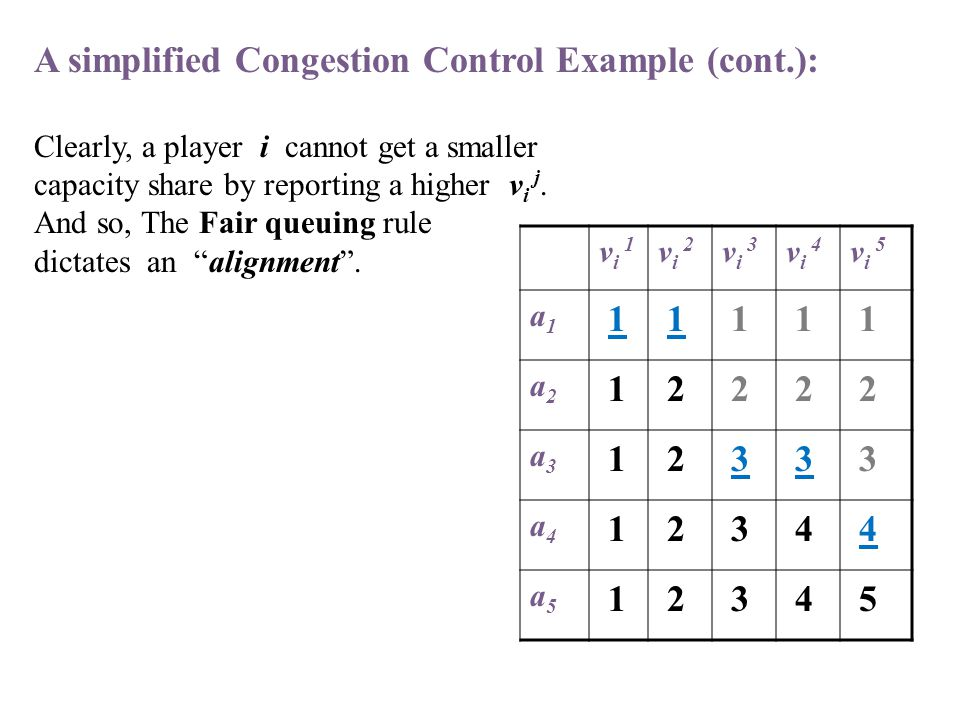 A simplified Congestion Control Example (cont.): Clearly, a player i cannot get a smaller capacity share by reporting a higher v i j.