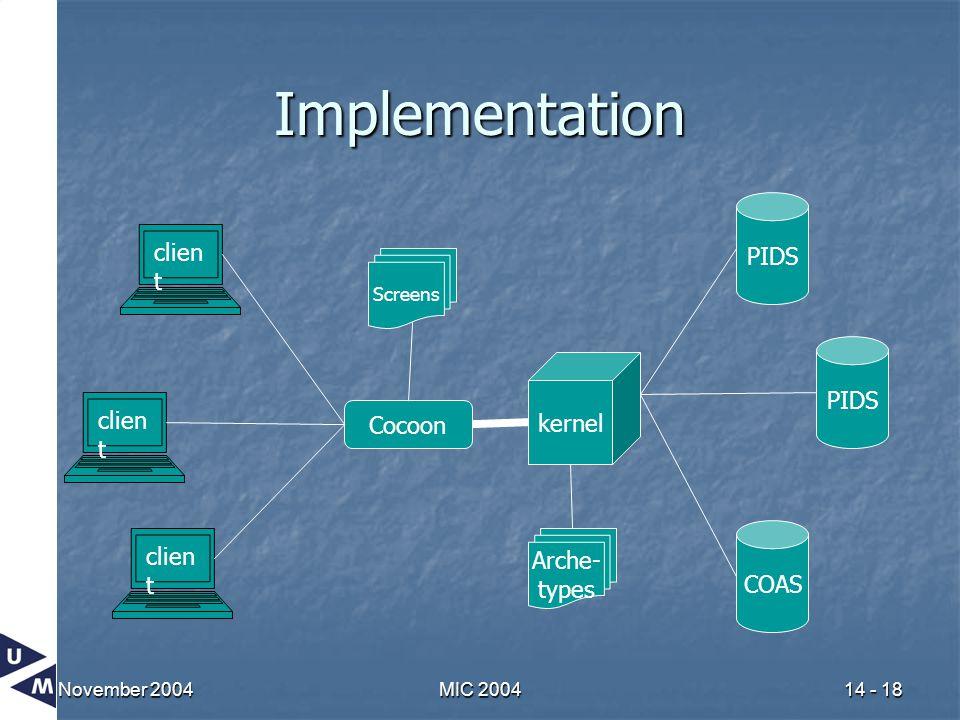 November 2004MIC 200414 - 18 Implementation PIDS COAS kernel Arche- types Cocoon clien t Screens clien t