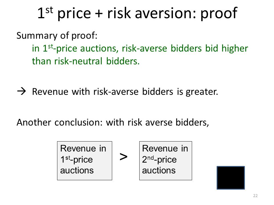 1 st price + risk aversion: proof Summary of proof: in 1 st -price auctions, risk-averse bidders bid higher than risk-neutral bidders.