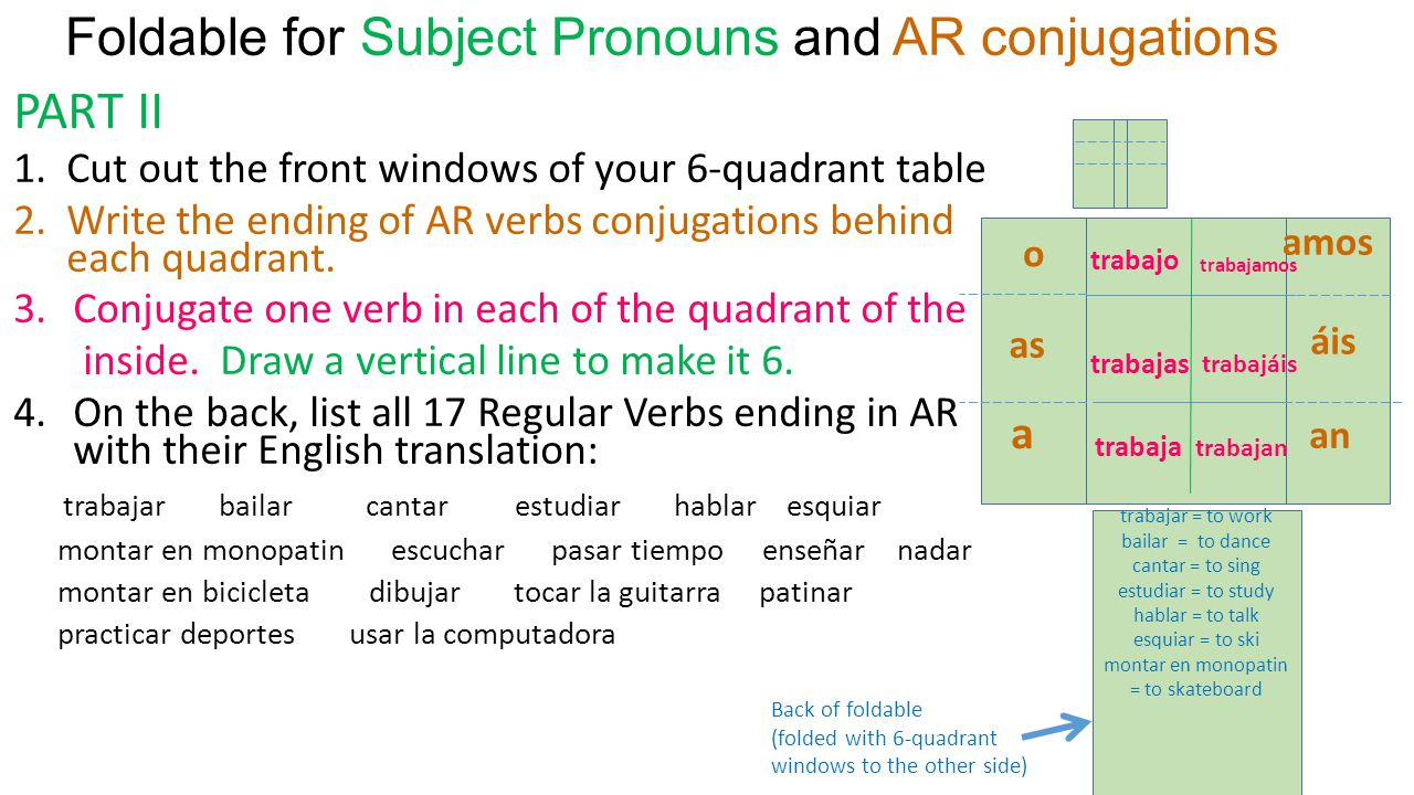 Foldable for Subject Pronouns and AR conjugations PART II 1.Cut out the front windows of your 6-quadrant table 2.Write the ending of AR verbs conjugations behind each quadrant.