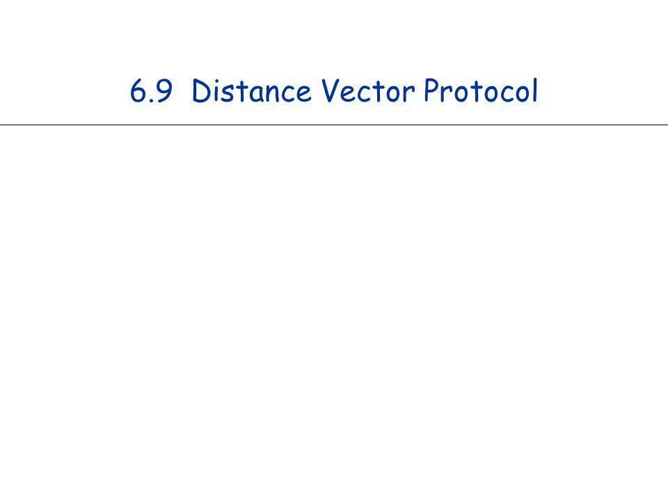6.9 Distance Vector Protocol