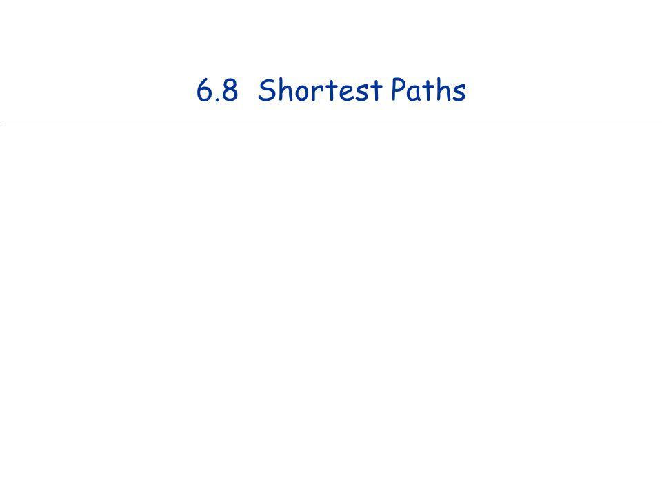6.8 Shortest Paths
