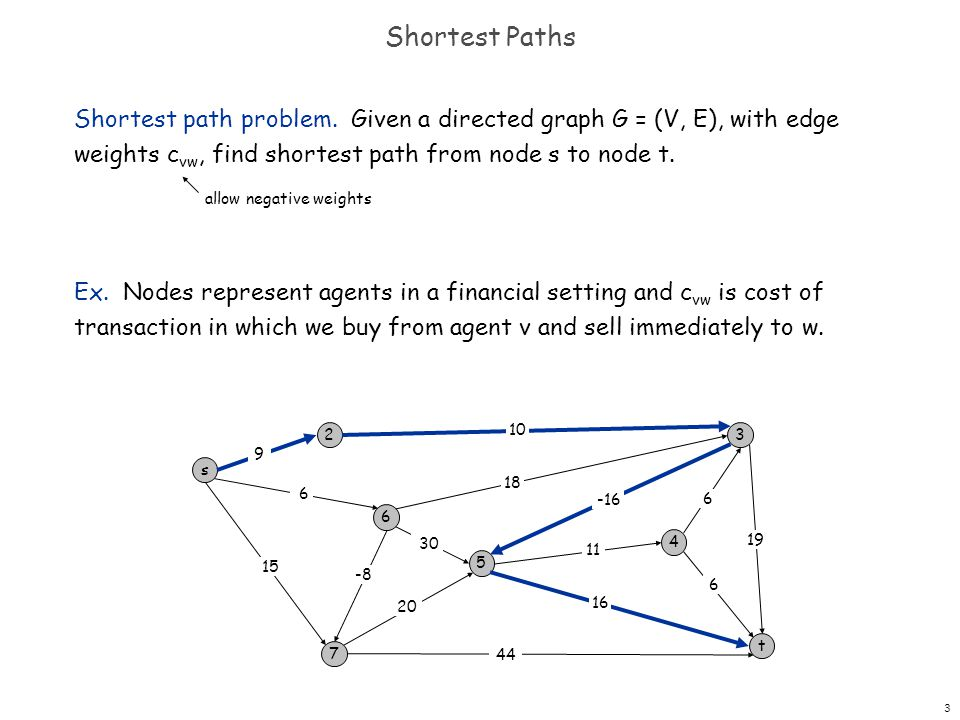 3 Shortest Paths Shortest path problem. Given a directed graph G = (V, E), with edge weights c vw, find shortest path from node s to node t. Ex. Nodes
