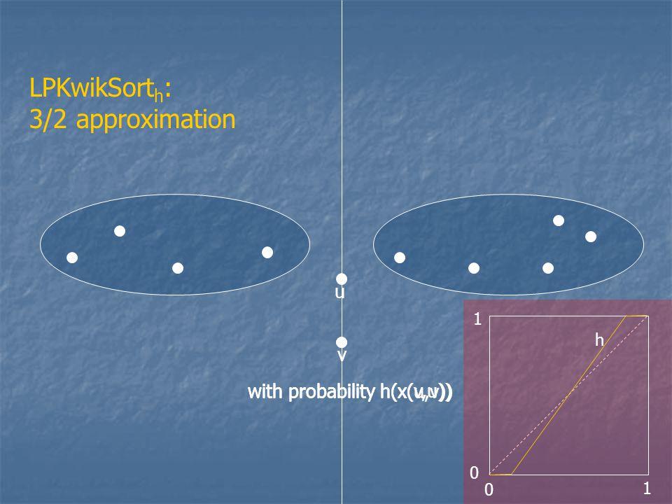 u v with probability h(x(u,v)) with probability h(x(v,u)) 0 1 1 0 h LPKwikSort h : 3/2 approximation
