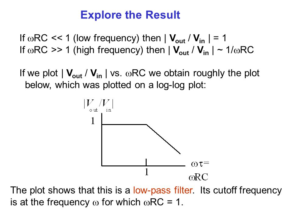 Explore the Result If  RC << 1 (low frequency) then | V out / V in | = 1 If  RC >> 1 (high frequency) then | V out / V in | ~ 1/  RC If we plot | V out / V in | vs.