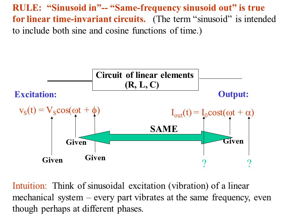 SAME RULE: Sinusoid in -- Same-frequency sinusoid out is true for linear time-invariant circuits.