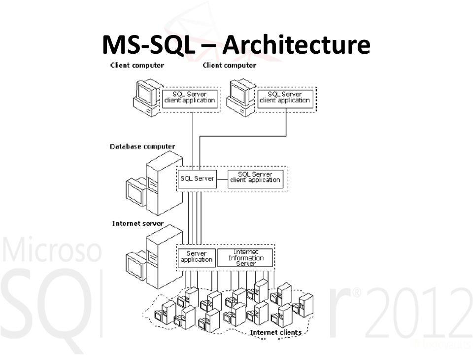 MS-SQL – Architecture