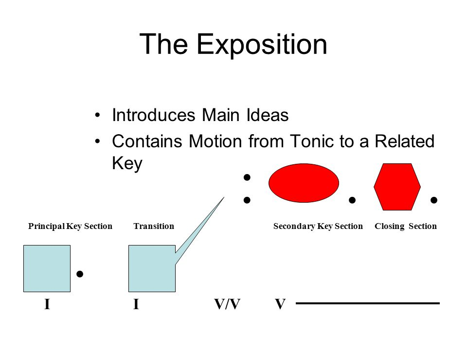 The Exposition Introduces Main Ideas Contains Motion from Tonic to a Related Key.