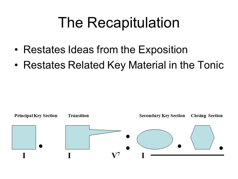 The Recapitulation Restates Ideas from the Exposition Restates Related Key Material in the Tonic.