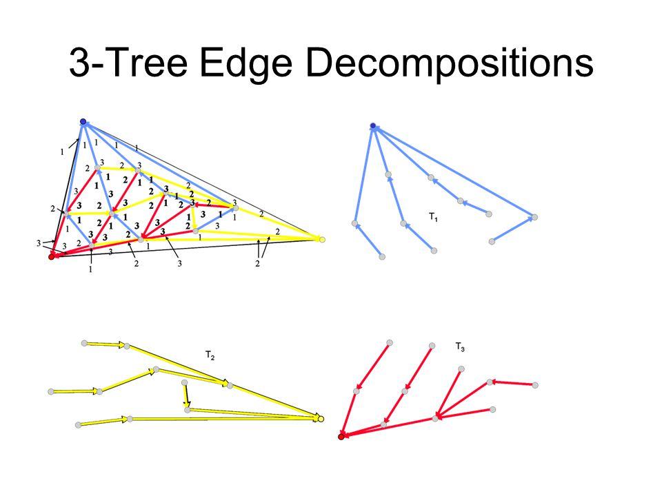 3-Tree Edge Decompositions