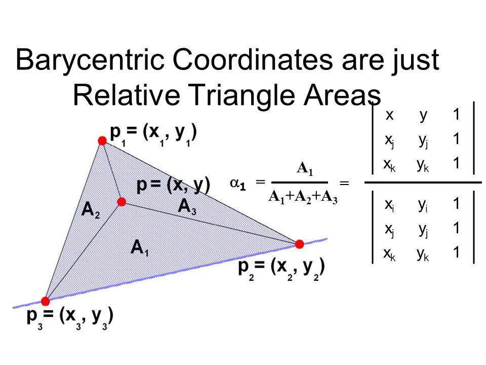 Barycentric Coordinates are just Relative Triangle Areas xixi yiyi 1 xjxj yjyj 1 xkxk ykyk 1 xy1 xjxj yjyj 1 xkxk ykyk 1 A1A1 A 1 +A 2 +A 3 = = 11