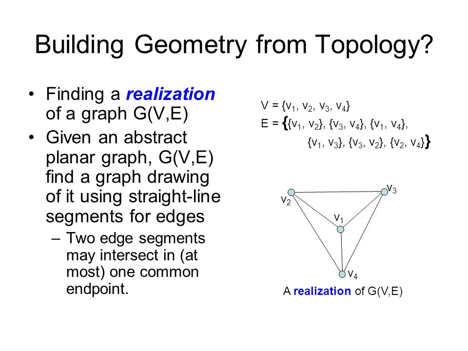 Building Geometry from Topology.