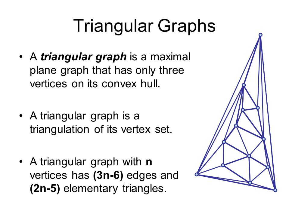 Triangular Graphs A triangular graph is a maximal plane graph that has only three vertices on its convex hull.