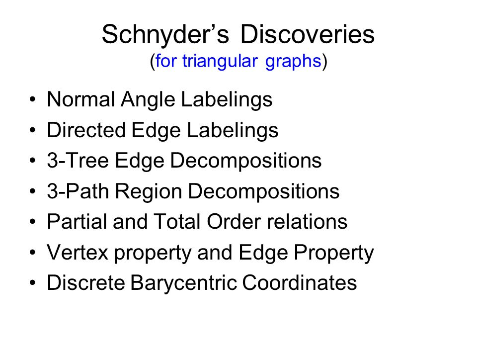 Schnyder's Discoveries (for triangular graphs) Normal Angle Labelings Directed Edge Labelings 3-Tree Edge Decompositions 3-Path Region Decompositions Partial and Total Order relations Vertex property and Edge Property Discrete Barycentric Coordinates