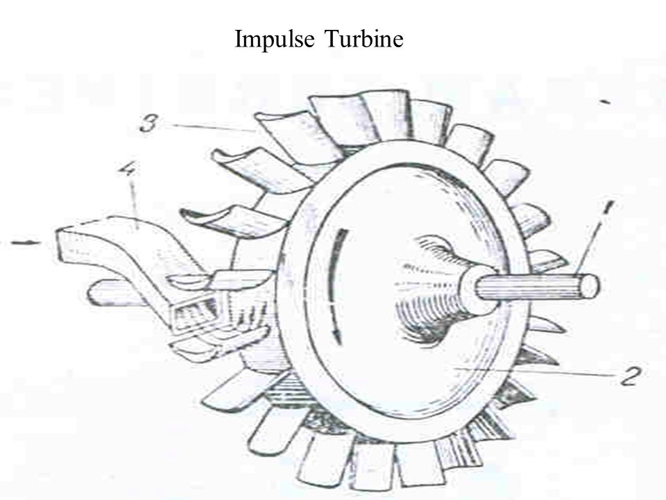 If the stream is to enter and leave the blades without shock or much losses, then relative velocity should be tangential to the blade inlet tip. V ri