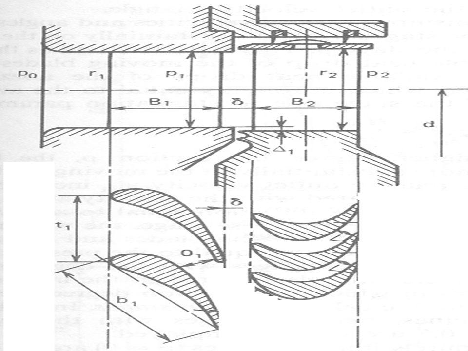 Velocity Triangle for Turbo-machinery BY P M V Subbarao Professor Mechanical Engineering Department I I T Delhi