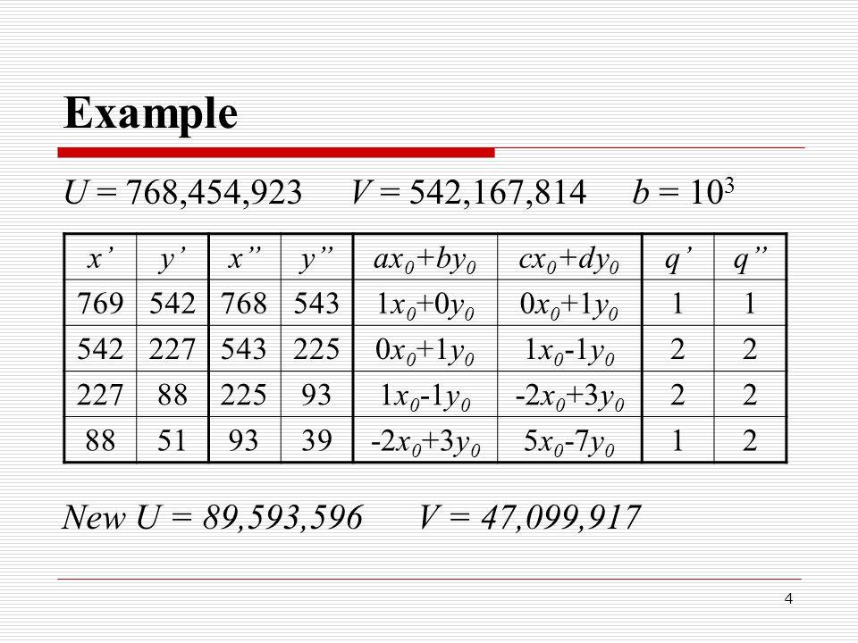 """4 Example U = 768,454,923 V = 542,167,814 b = 10 3 New U = 89,593,596 V = 47,099,917 x'y'x""""y""""ax 0 +by 0 cx 0 +dy 0 q'q"""" 7695427685431x 0 +0y 0 0x 0 +1"""