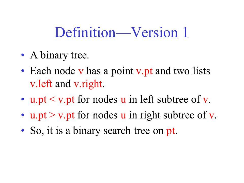 Definition—Version 1 Intervals with r i < v.pt are stored in the left subtree of v.