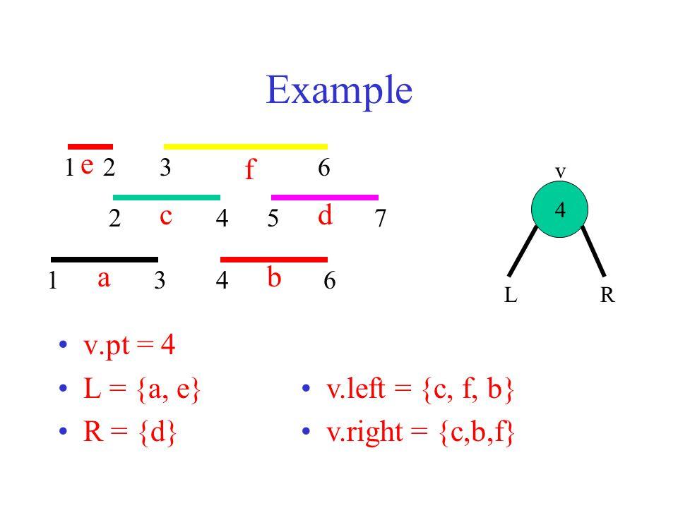 Version 3—Search lr max v.leftChild.max >= l