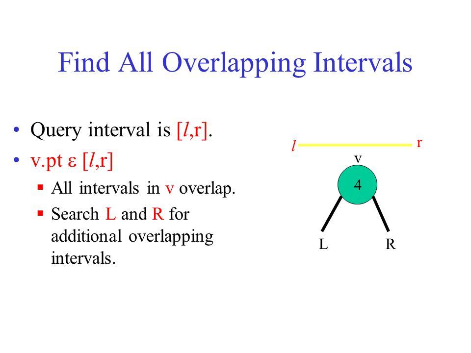 All intervals that contain d 4 LR v d < v.pt  Intervals in v with large enough left end point.