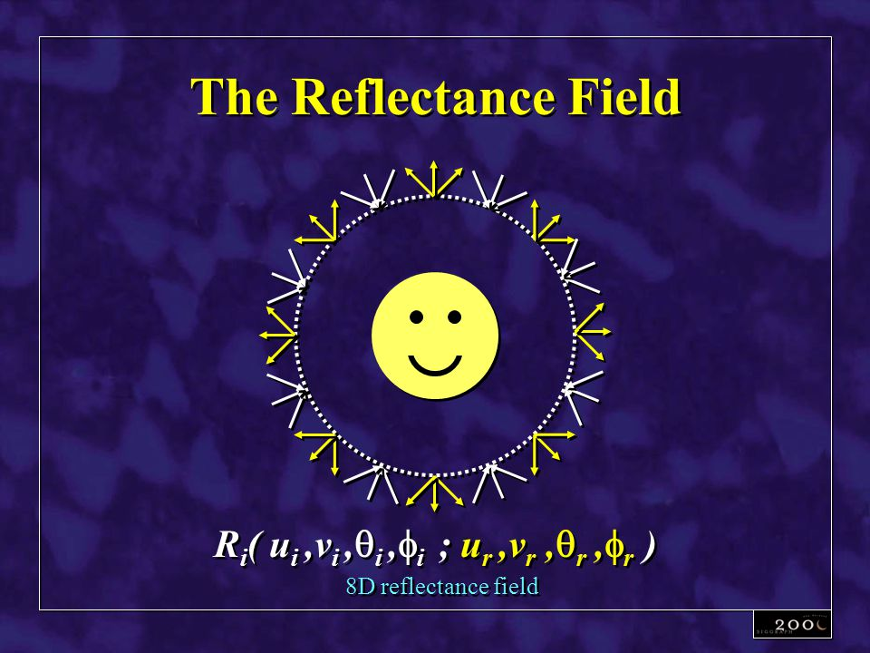 The Reflectance Field R i ( u i,v i,  i,  i ; u r,v r,  r,  r ) 8D reflectance field