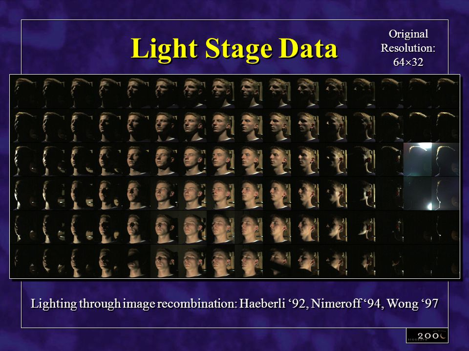 Light Stage Data Original Resolution: 64  32 Lighting through image recombination: Haeberli '92, Nimeroff '94, Wong '97