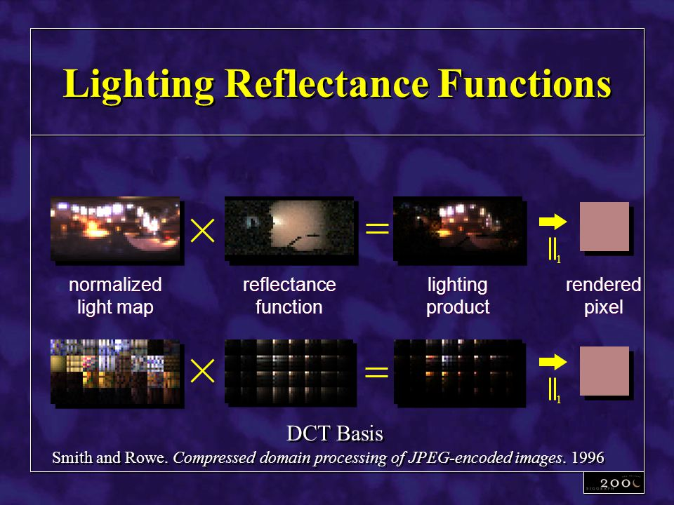 Lighting Reflectance Functions normalized light map reflectance function lighting product rendered pixel 1 1 DCT Basis Smith and Rowe.