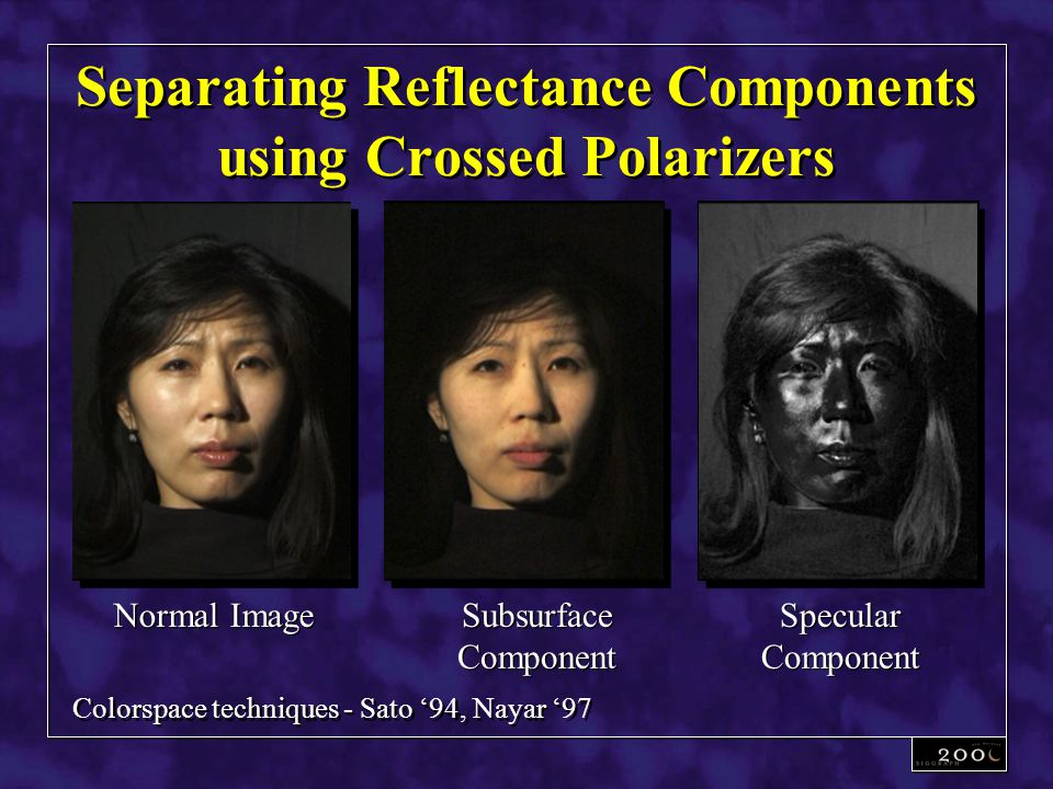 Separating Reflectance Components using Crossed Polarizers Normal Image Subsurface Component Specular Component Colorspace techniques - Sato '94, Nayar '97