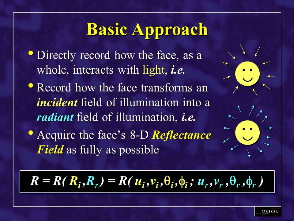 Basic Approach Directly record how the face, as a whole, interacts with light, i.e.
