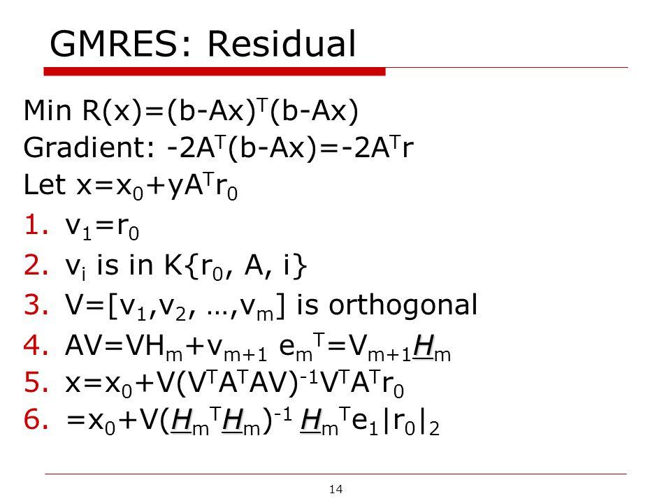 14 GMRES: Residual Min R(x)=(b-Ax) T (b-Ax) Gradient: -2A T (b-Ax)=-2A T r Let x=x 0 +yA T r 0 1.v 1 =r 0 2.v i is in K{r 0, A, i} 3.V=[v 1,v 2, …,v m