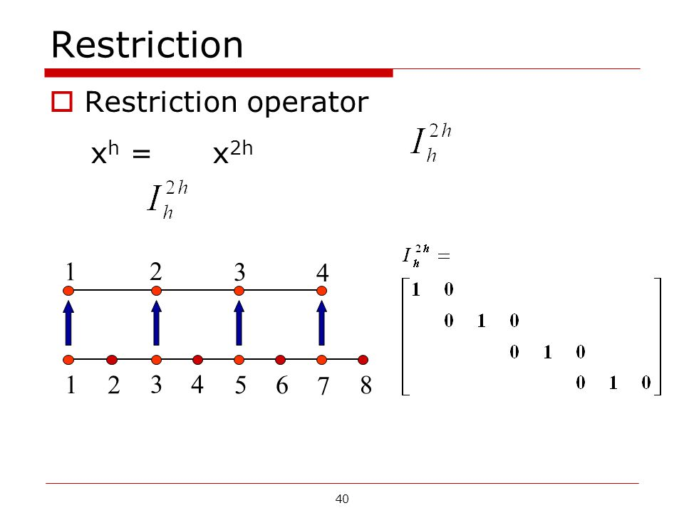 Restriction  Restriction operator x h = x 2h 1 2 3 4 56 7 8 1 2 3 4 40