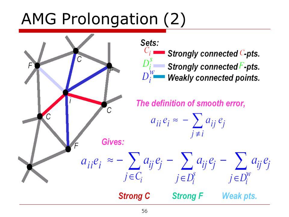 AMG Prolongation (2) 56