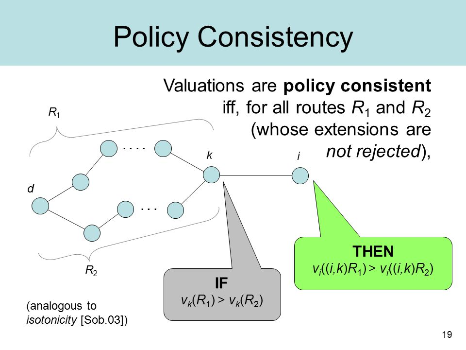 19 Policy Consistency.....