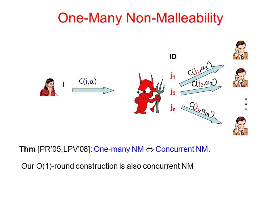 C(i,  ) C(j 1,  1 ') C(j 2,  2 ') C(j 3,  m ') One-Many Non-Malleability i j1j1 ID j2j2 jnjn Thm [PR'05,LPV'08]: One-many NM  Concurrent NM.