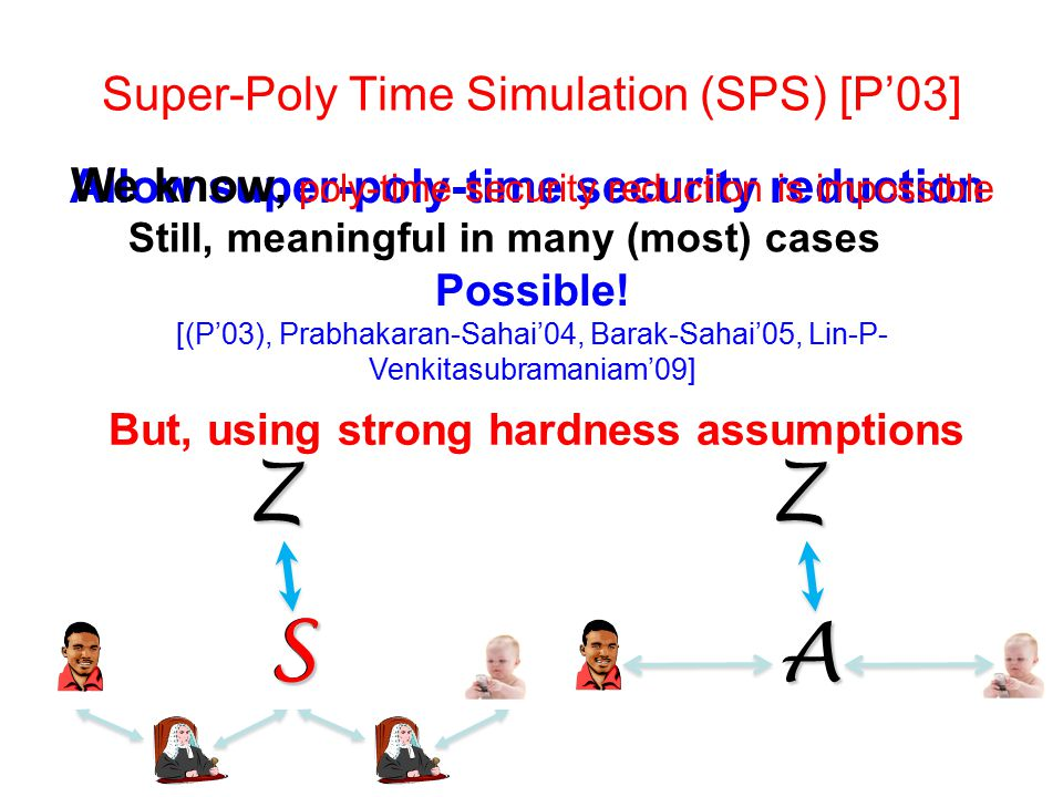 A SSZZ Super-Poly Time Simulation (SPS) [P'03] Allow super-poly-time security reduction We know, poly-time security reduction is impossible Possible.