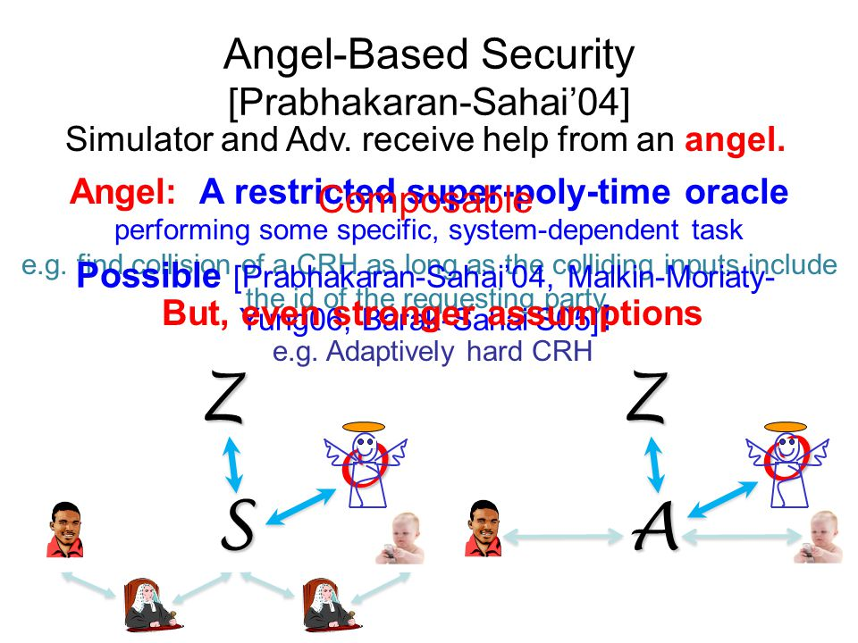 A SZZ Angel-Based Security [Prabhakaran-Sahai'04] Angel: A restricted super-poly-time oracle performing some specific, system-dependent task e.g.