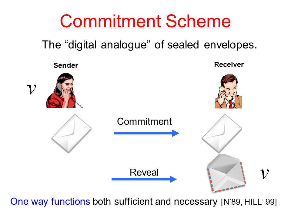 Commitment Scheme The digital analogue of sealed envelopes.