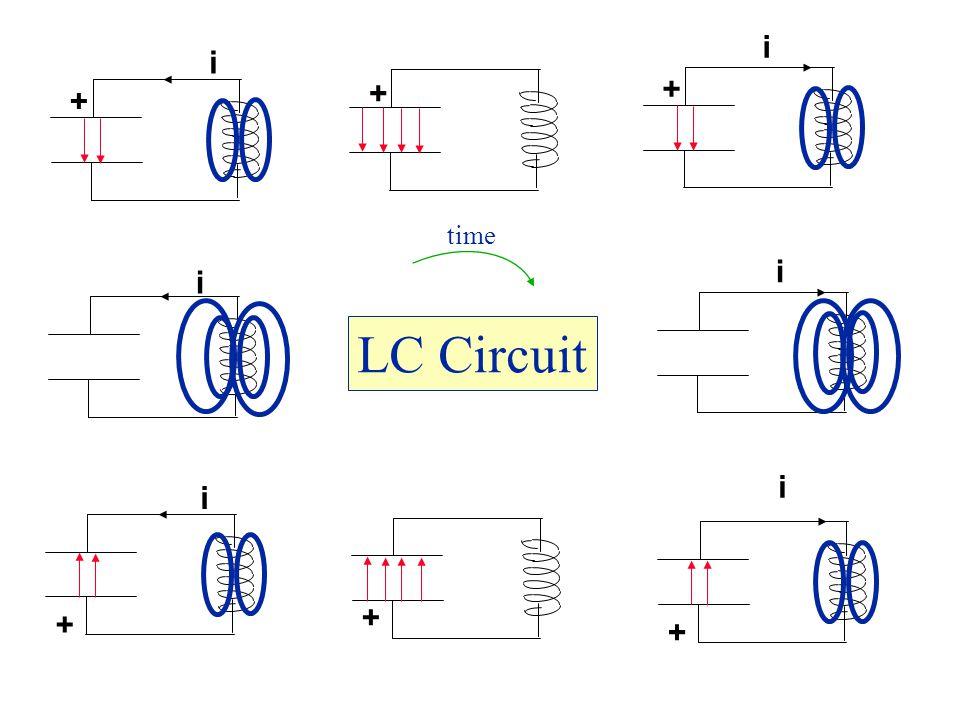 + + i + + + + i i i i i LC Circuit time