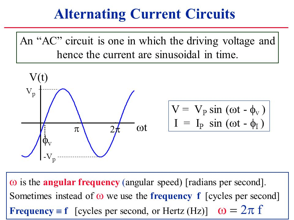 Alternating Current Circuits  is the angular frequency (angular speed) [radians per second].