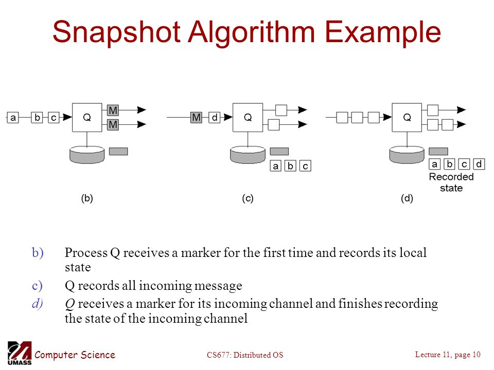 Computer Science Lecture 11, page 10 CS677: Distributed OS Snapshot Algorithm Example b)Process Q receives a marker for the first time and records its