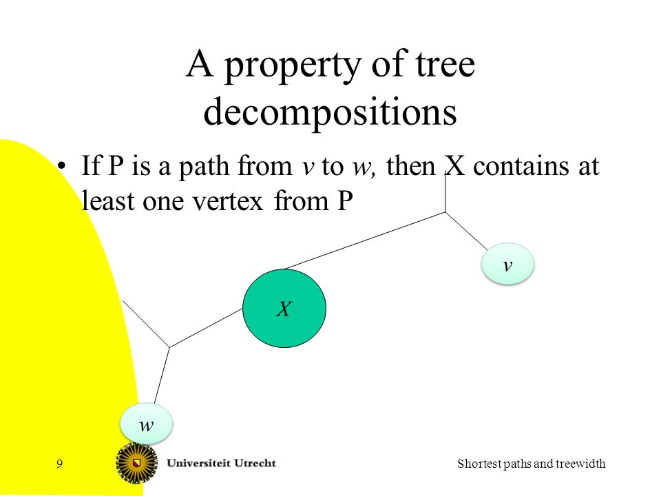 All Pairs Shortest Path algorithm Step 1 Compute the values B(v,w) as discussed Check if there is a negative cycle, as discussed If there is no negative cycle, we do Step 2 Shortest paths and treewidth20
