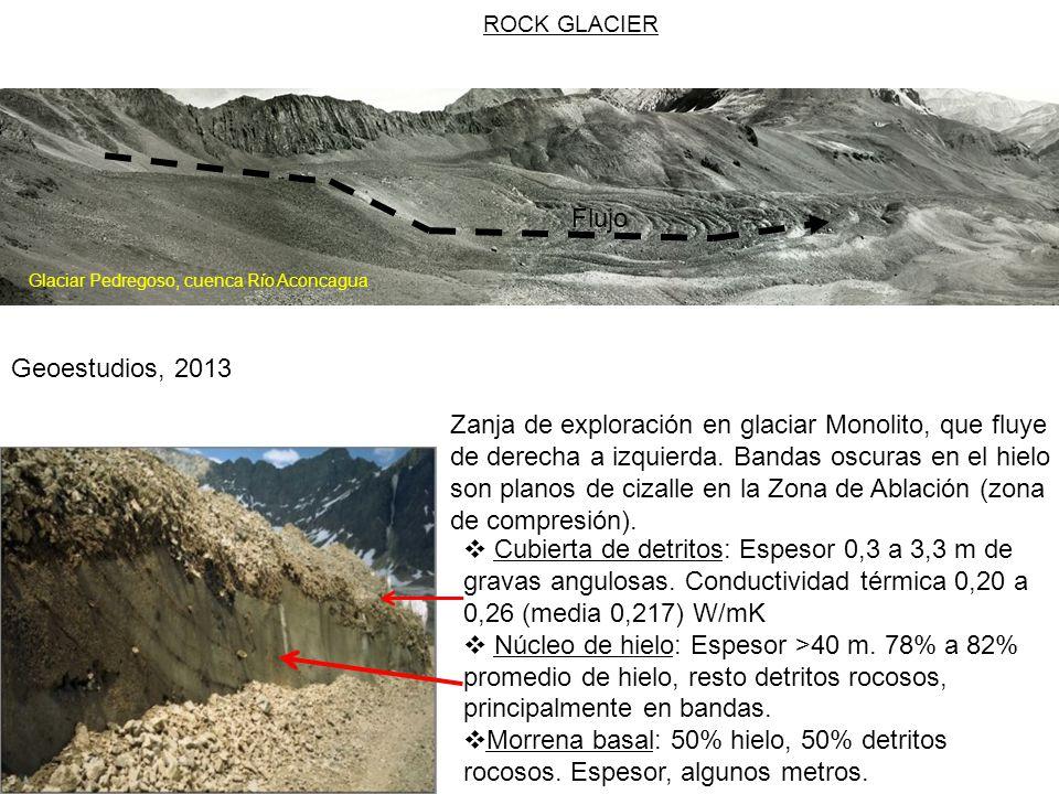 Glaciar Pedregoso, cuenca Río Aconcagua Flujo ROCK GLACIER Zanja de exploración en glaciar Monolito, que fluye de derecha a izquierda.