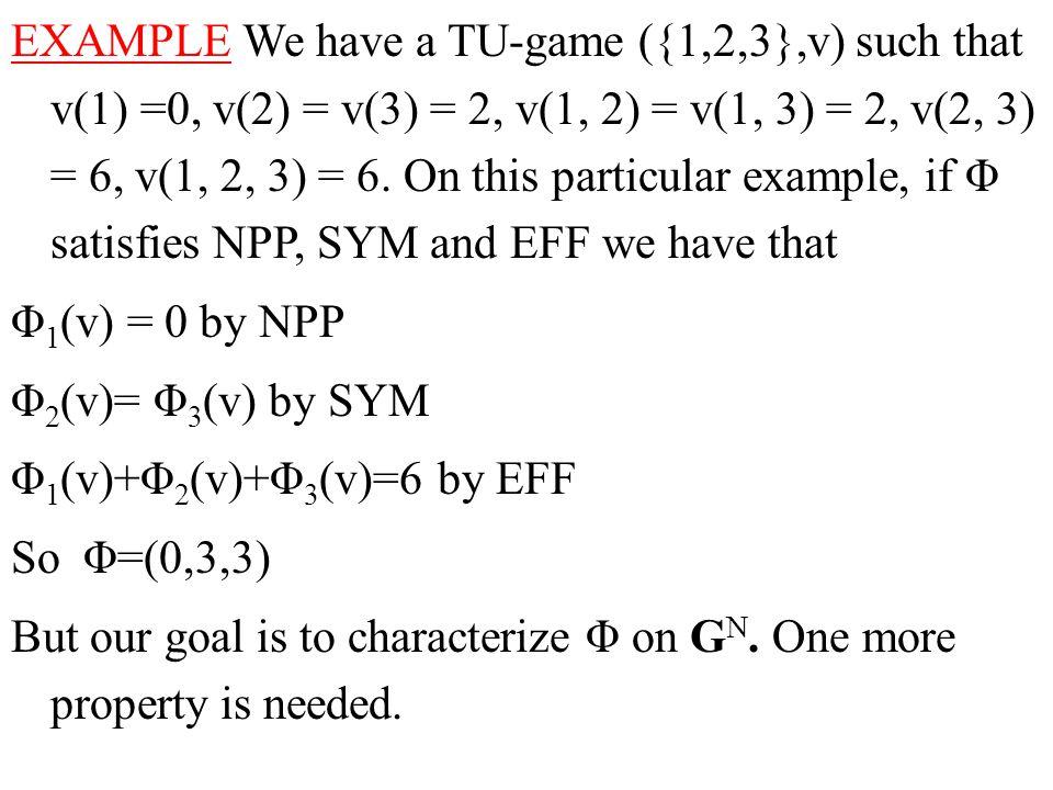 EXAMPLE We have a TU-game ({1,2,3},v) such that v(1) =0, v(2) = v(3) = 2, v(1, 2) = v(1, 3) = 2, v(2, 3) = 6, v(1, 2, 3) = 6.