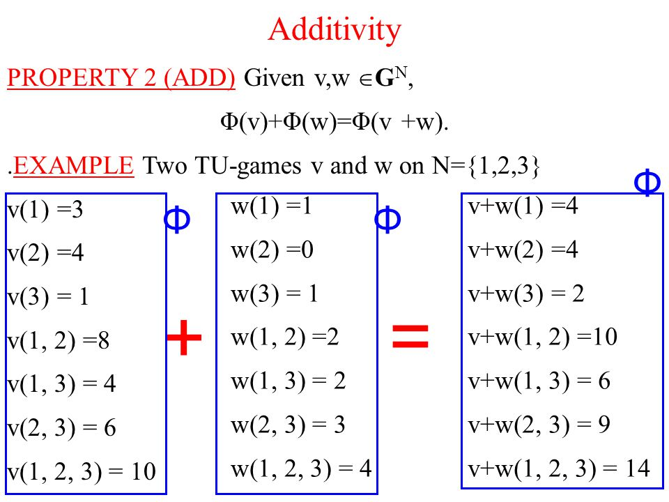 Additivity PROPERTY 2 (ADD) Given v,w  G N, Φ(v)+Φ(w)=Φ(v +w)..EXAMPLE Two TU-games v and w on N={1,2,3} v(1) =3 v(2) =4 v(3) = 1 v(1, 2) =8 v(1, 3)