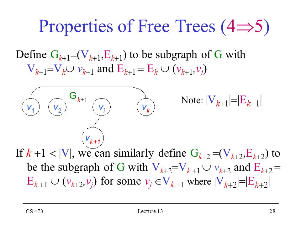 CS 473Lecture 1328 Properties of Free Trees (4  5) Define G k  1  (V k  1,E k  1 ) to be subgraph of G with V k  1  V k  v k  1 and E k  1 