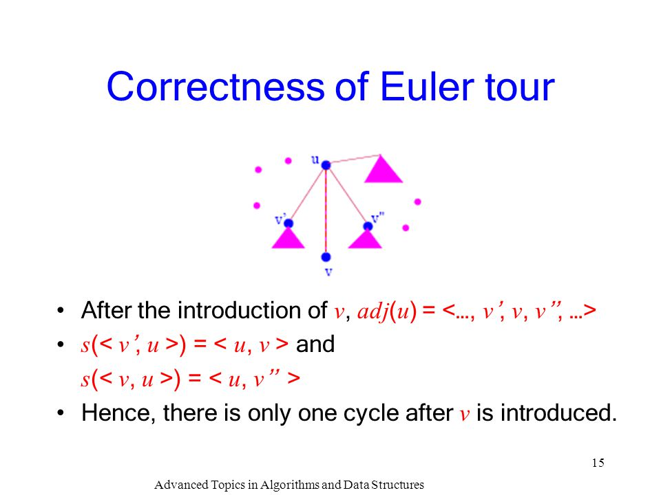 Advanced Topics in Algorithms and Data Structures 15 Correctness of Euler tour After the introduction of v, adj ( u ) = s ( ) = and s ( ) = Hence, the