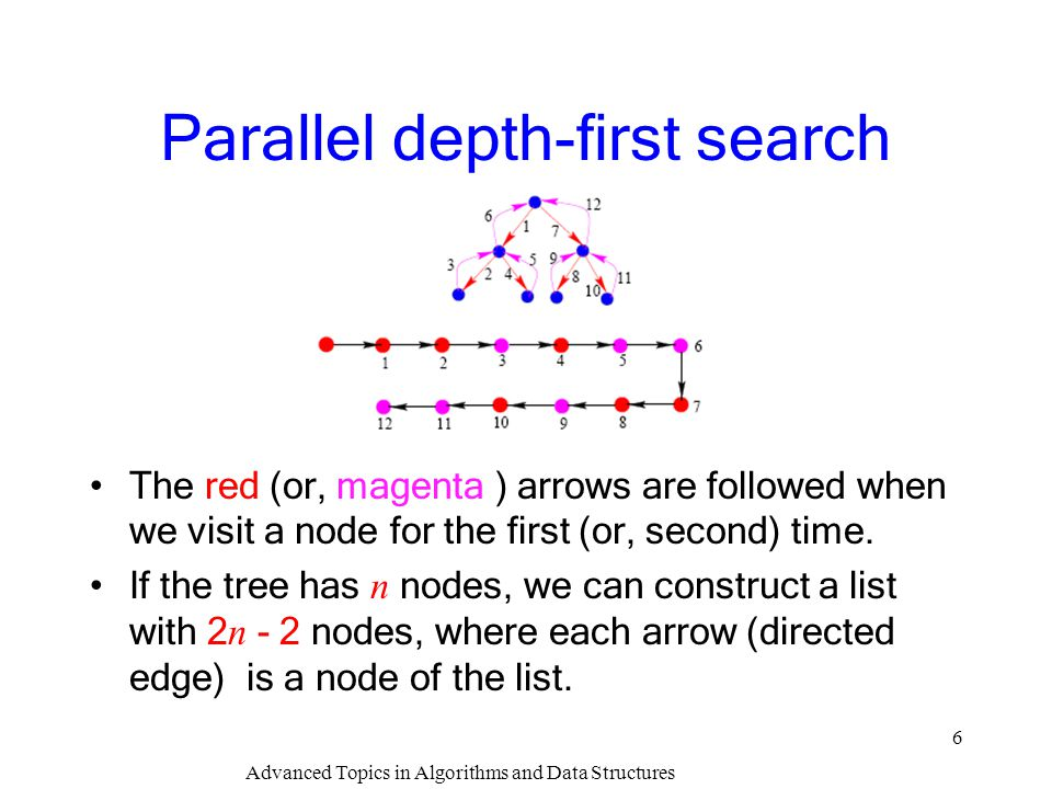 Advanced Topics in Algorithms and Data Structures 17 Construction of Euler tour in parallel We assume that the tree is given as a set of adjacency lists for the nodes.