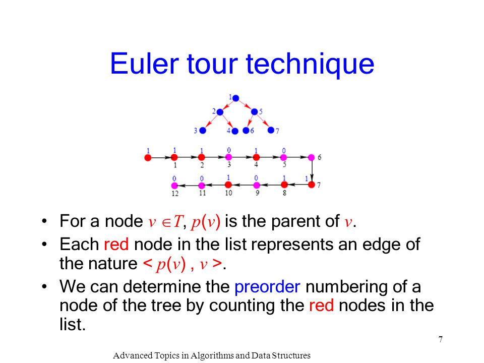 Advanced Topics in Algorithms and Data Structures 18 Construction of Euler tour in parallel We can construct an Euler tour in O (1) time using O ( n ) processors.