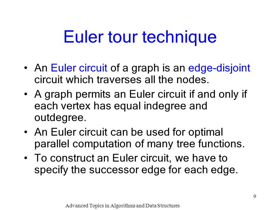 Advanced Topics in Algorithms and Data Structures 10 Constructing an Euler tour Each edge on an Euler circuit has a unique successor edge.