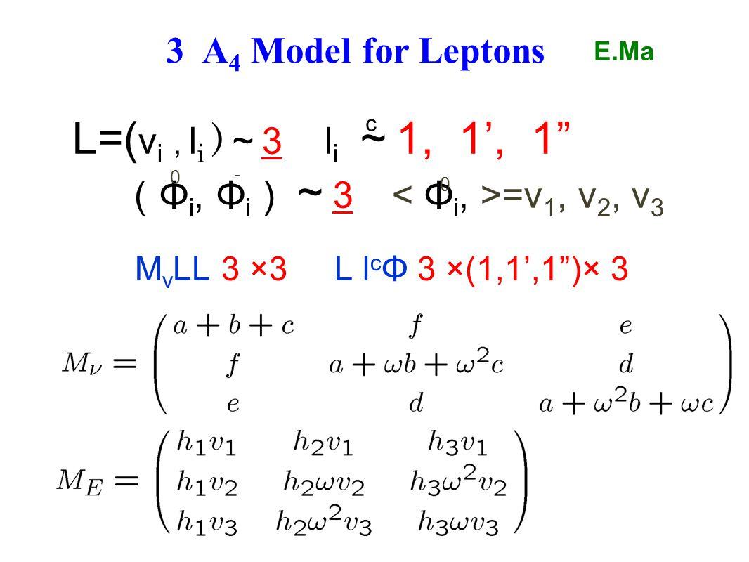 3 A 4 Model for Leptons L=( ν i, l i ) ~ 3 l i ~ 1, 1', 1 ( Φ i, Φ i ) ~ 3 =v 1, v 2, v 3 L=( ν i, l i ) ~ 3 l i ~ 1, 1', 1 ( Φ i, Φ i ) ~ 3 =v 1, v 2, v 3 0 - 0 E.Ma c M ν LL 3 ×3 L l c Φ 3 ×(1,1',1 )× 3